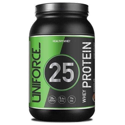 сколько белка нужно есть в день