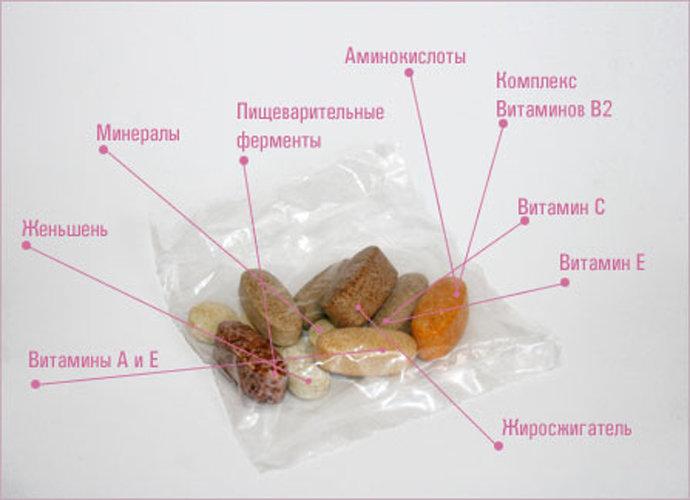 питание для суставов и связок