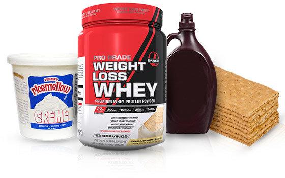 поможет ли протеин похудеть